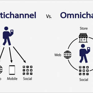 Omnichannel Outsourcing Services